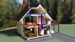 Аккумулирование тепла стенами и перекрытиями