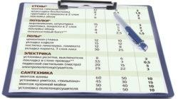 Составление сметы на ремонт офиса или квартиры