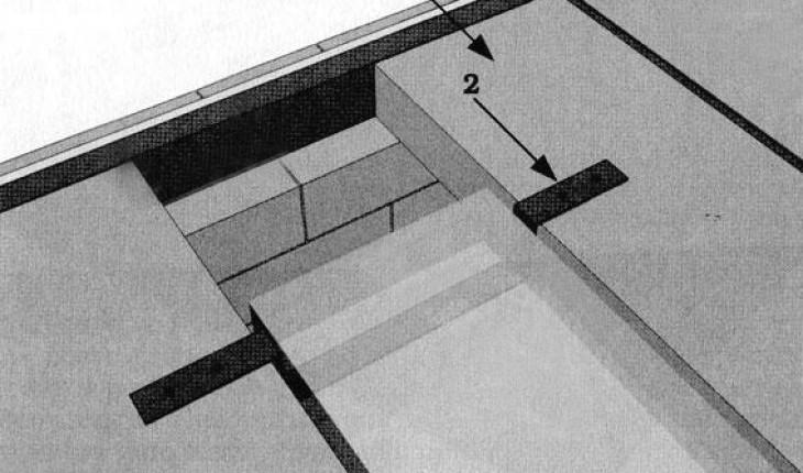 Теплые стены из ячеистого бетона