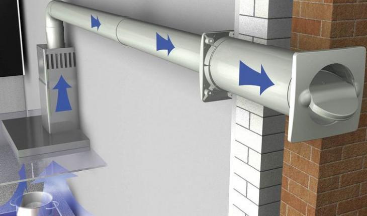 Простые и эффективные способы вентиляции и кондиционирования
