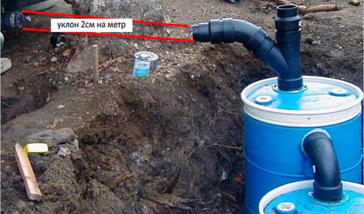 Сооружаем канализацию на участке
