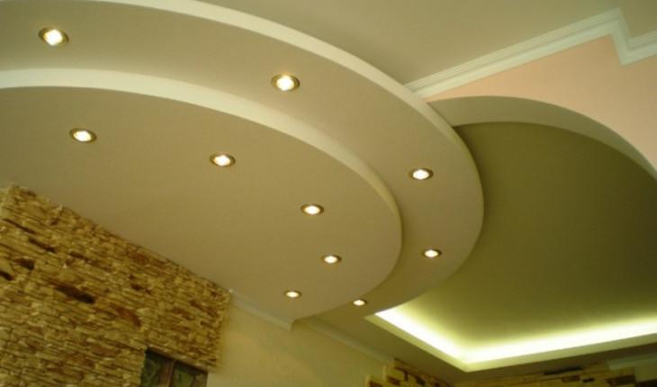 Потолок из гипсокартона, размеры