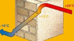 Значение теплозащиты