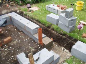 Формирование цен на бетонные блоки